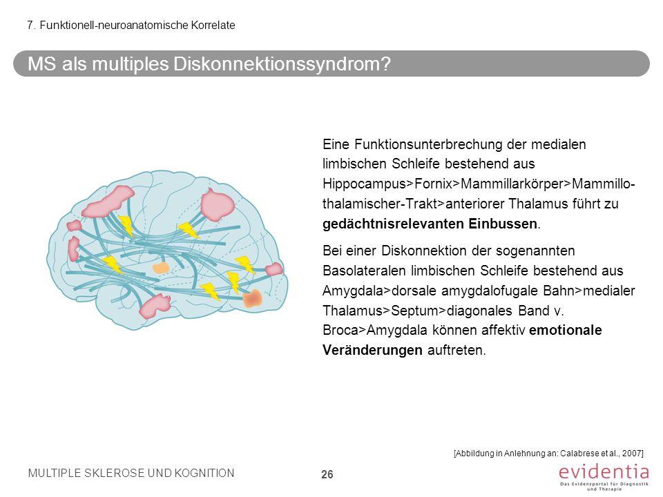 MS als multiples Diskonnektionssyndrom? 7. Funktionell-neuroanatomische Korrelate [Abbildung in Anlehnung an: Calabrese et al., 2007] MULTIPLE SKLEROS