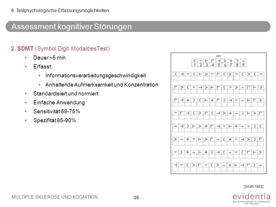 2. SDMT (Symbol Digit ModalitiesTest) Dauer ~5 min Erfasst: Informationsverarbeitungsgeschwindigkeit Anhaltende Aufmerksamkeit und Konzentration Stand