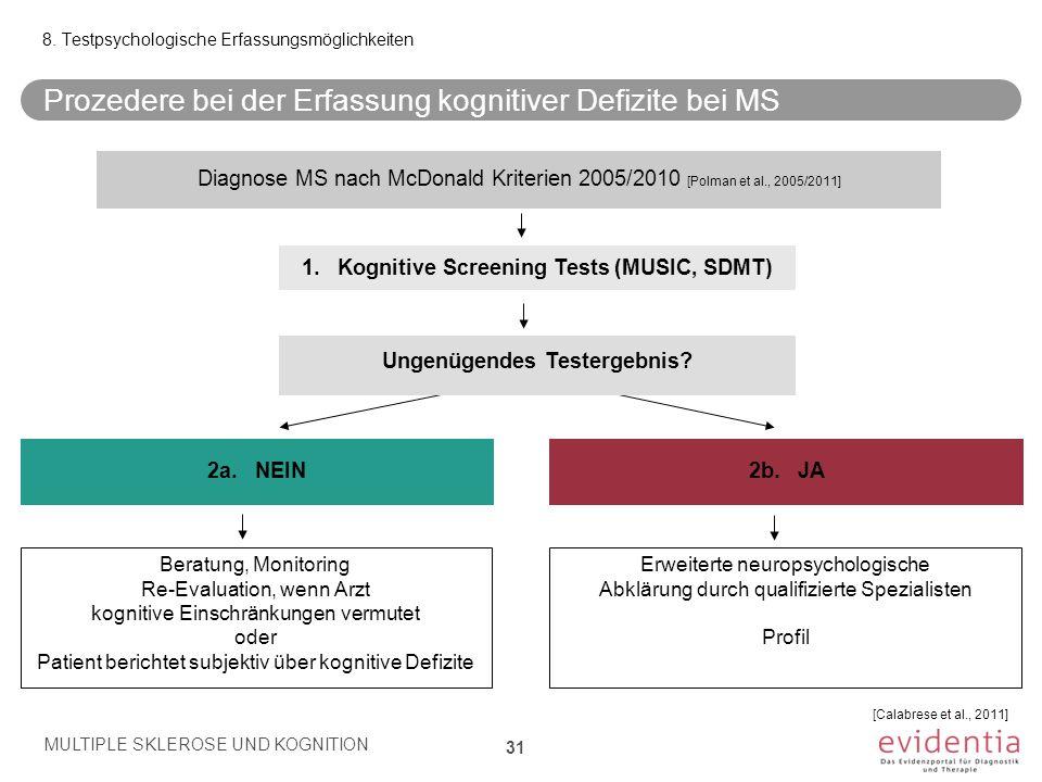 Prozedere bei der Erfassung kognitiver Defizite bei MS 8. Testpsychologische Erfassungsmöglichkeiten MULTIPLE SKLEROSE UND KOGNITION Diagnose MS nach