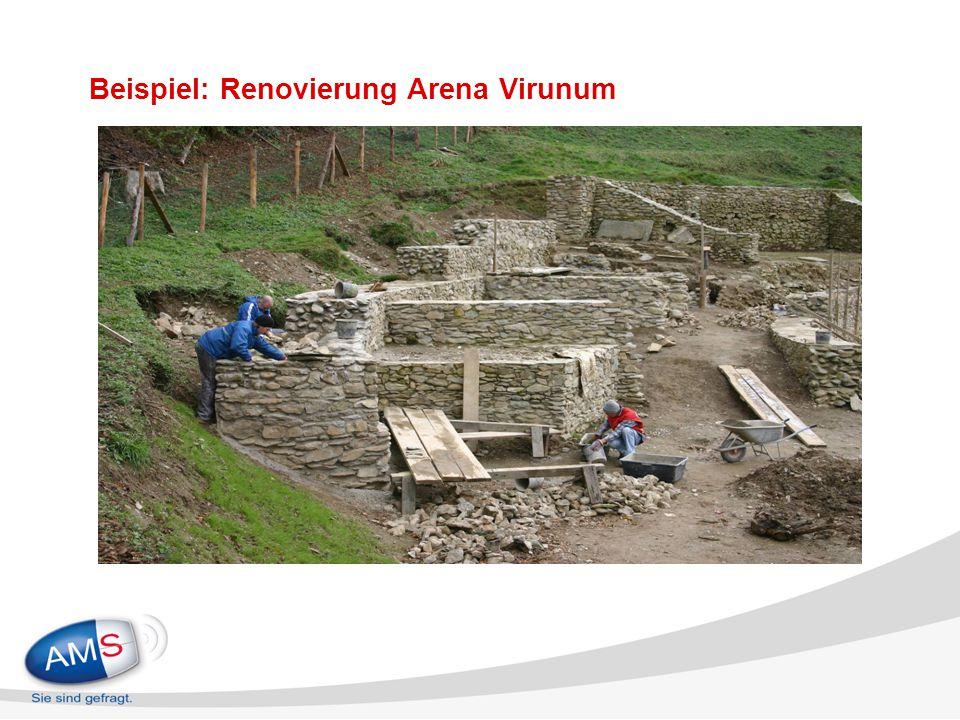 Beispiel: Renovierung Arena Virunum