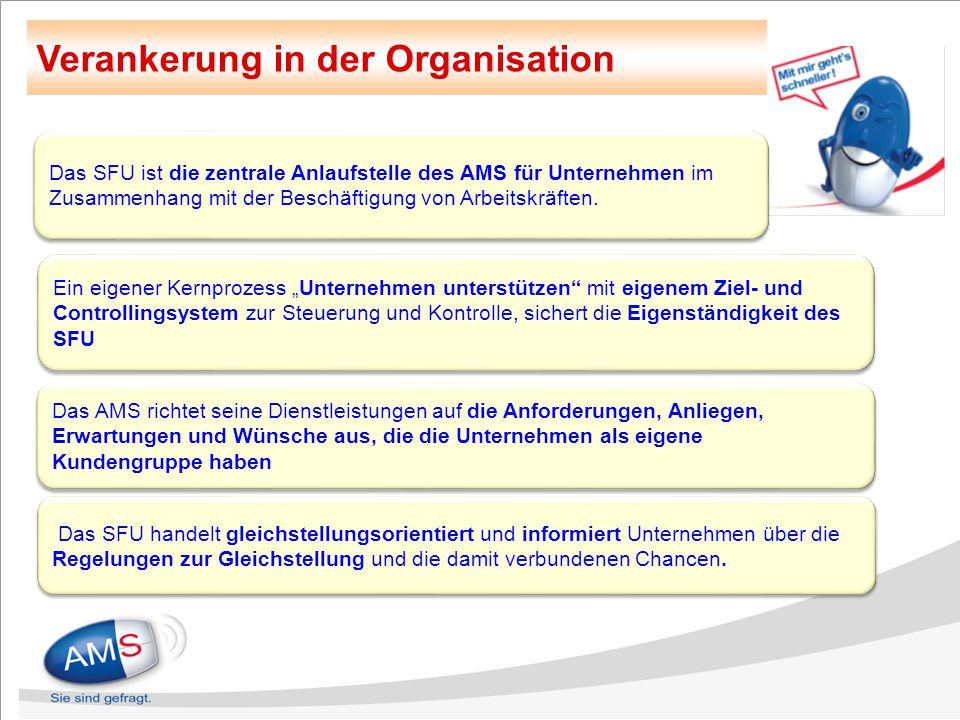 """Das SFU ist die zentrale Anlaufstelle des AMS für Unternehmen im Zusammenhang mit der Beschäftigung von Arbeitskräften. Ein eigener Kernprozess """"Unter"""