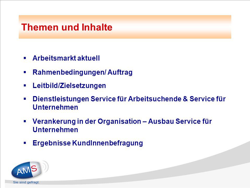  Arbeitsmarkt aktuell  Rahmenbedingungen/ Auftrag  Leitbild/Zielsetzungen  Dienstleistungen Service für Arbeitsuchende & Service für Unternehmen 