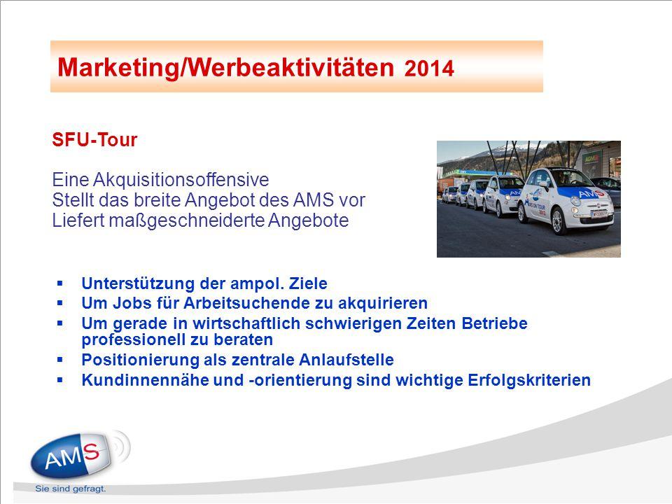 Marketing/Werbeaktivitäten 2014 SFU-Tour Eine Akquisitionsoffensive Stellt das breite Angebot des AMS vor Liefert maßgeschneiderte Angebote  Unterstü