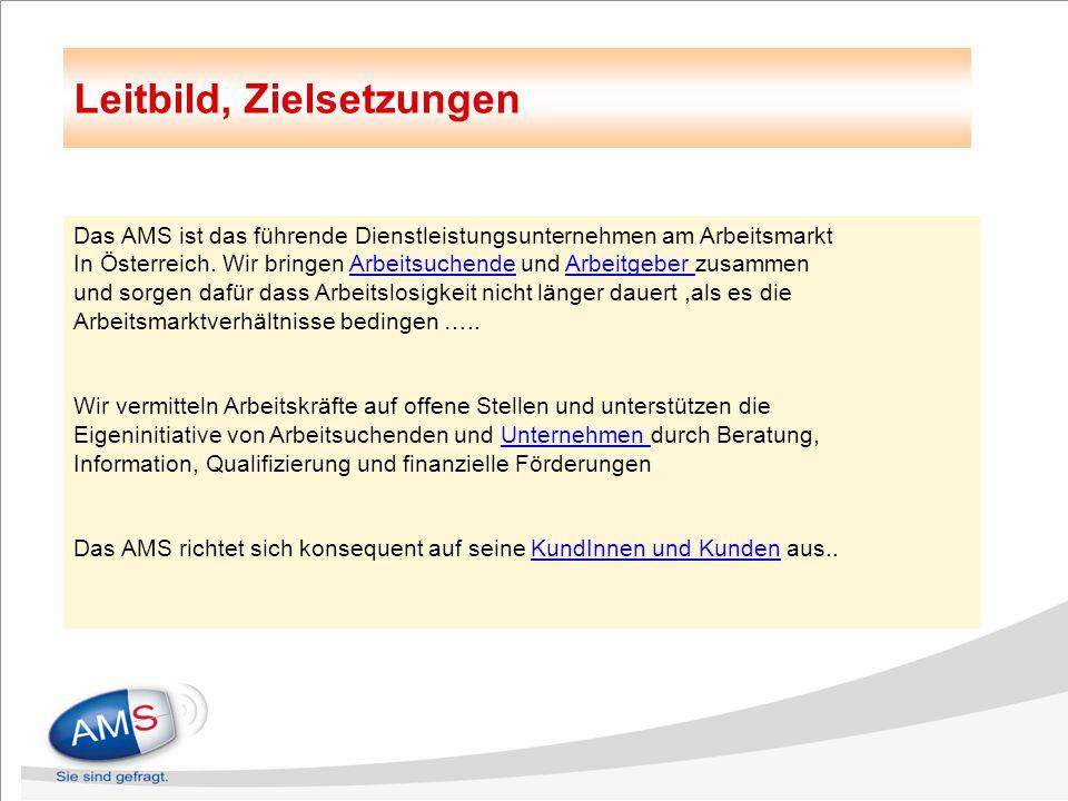Das AMS ist das führende Dienstleistungsunternehmen am Arbeitsmarkt In Österreich. Wir bringen Arbeitsuchende und Arbeitgeber zusammen und sorgen dafü