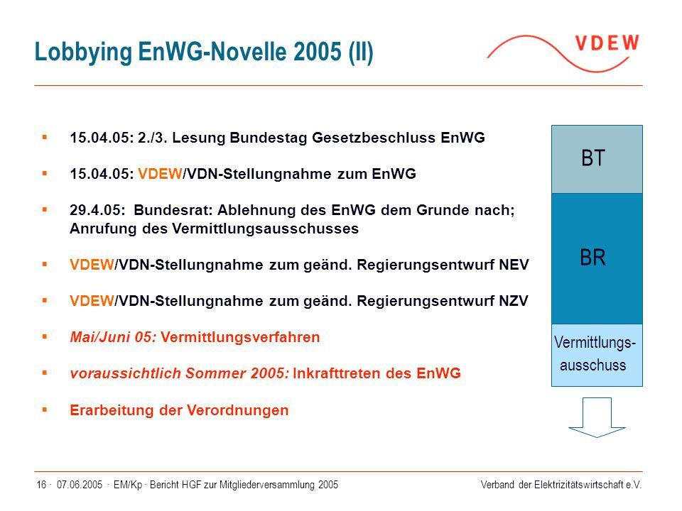 Verband der Elektrizitätswirtschaft e.V. 07.06.2005 ·EM/Kp · Bericht HGF zur Mitgliederversammlung 200516 · Lobbying EnWG-Novelle 2005 (II)  15.04.05