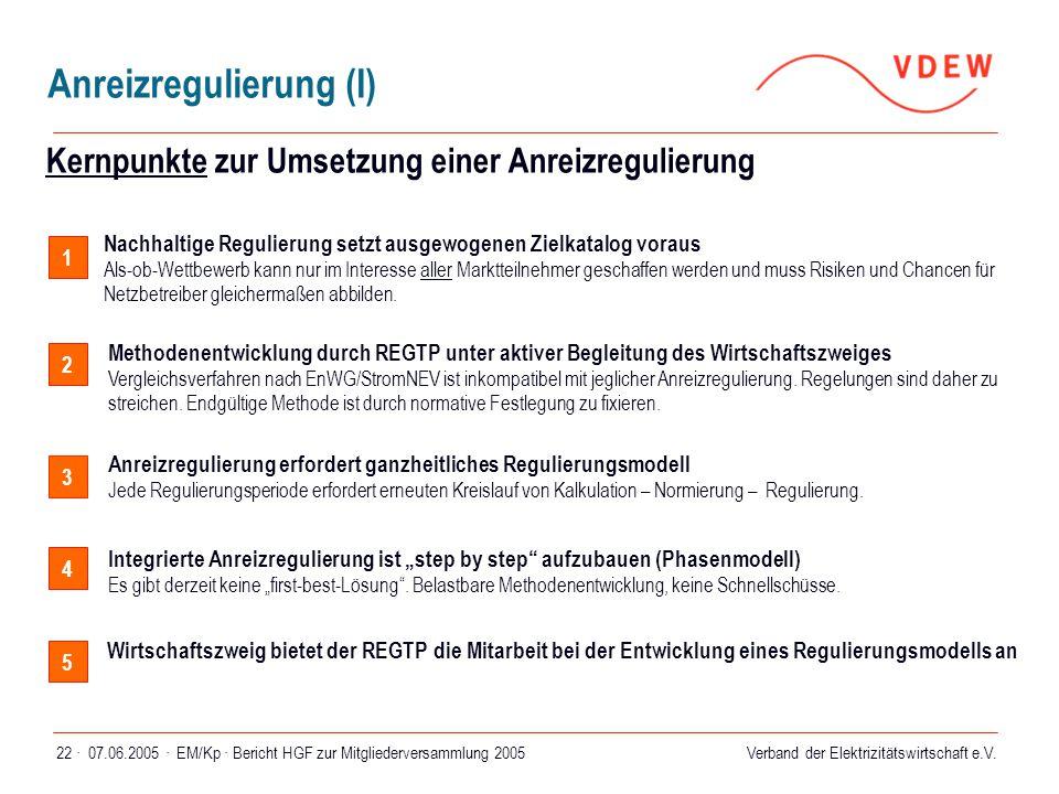 Verband der Elektrizitätswirtschaft e.V. 07.06.2005 ·EM/Kp · Bericht HGF zur Mitgliederversammlung 200522 · 1 Kernpunkte zur Umsetzung einer Anreizreg
