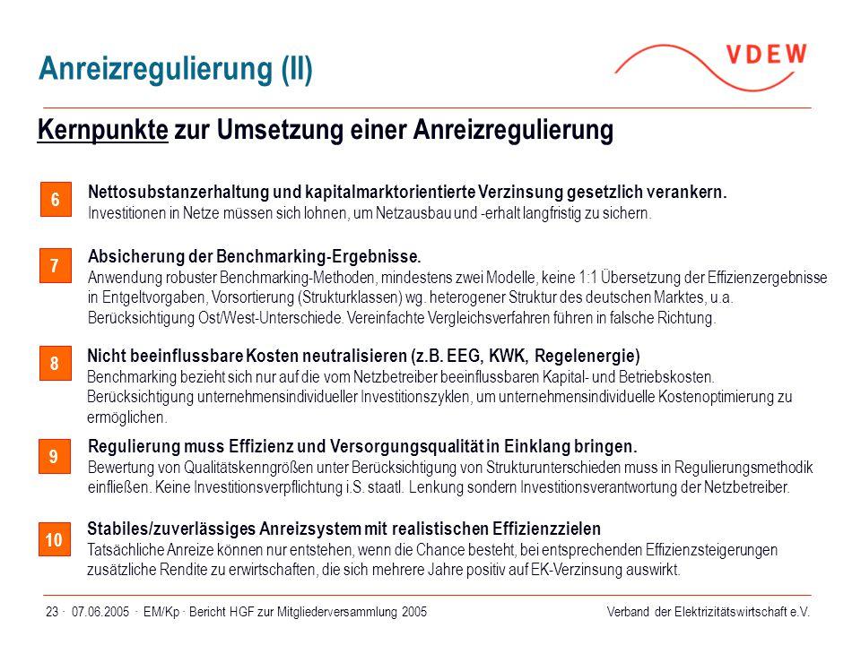 Verband der Elektrizitätswirtschaft e.V. 07.06.2005 ·EM/Kp · Bericht HGF zur Mitgliederversammlung 200523 · Kernpunkte zur Umsetzung einer Anreizregul