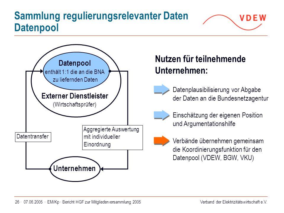 Verband der Elektrizitätswirtschaft e.V. 07.06.2005 ·EM/Kp · Bericht HGF zur Mitgliederversammlung 200526 · Sammlung regulierungsrelevanter Daten Date
