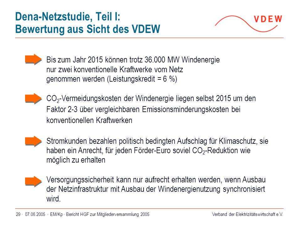 Verband der Elektrizitätswirtschaft e.V. 07.06.2005 ·EM/Kp · Bericht HGF zur Mitgliederversammlung 200529 · Dena-Netzstudie, Teil I: Bewertung aus Sic