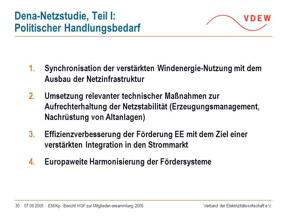 Verband der Elektrizitätswirtschaft e.V. 07.06.2005 ·EM/Kp · Bericht HGF zur Mitgliederversammlung 200530 · Dena-Netzstudie, Teil I: Politischer Handl