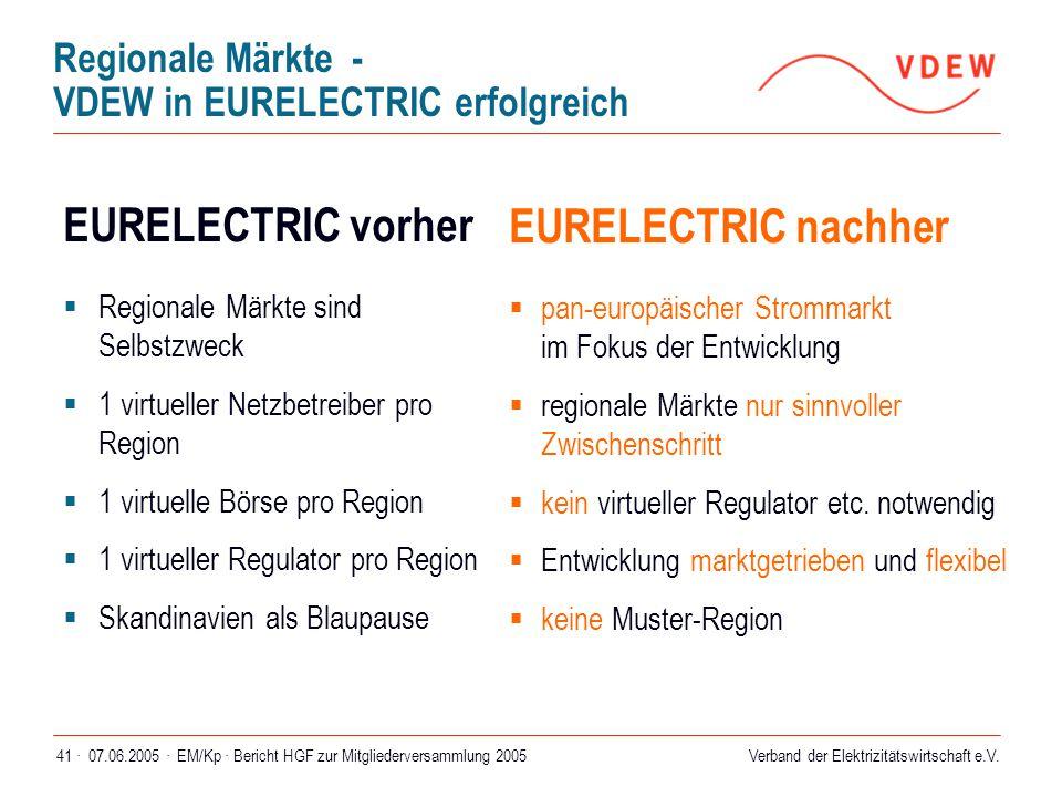 Verband der Elektrizitätswirtschaft e.V. 07.06.2005 ·EM/Kp · Bericht HGF zur Mitgliederversammlung 200541 · Regionale Märkte - VDEW in EURELECTRIC erf
