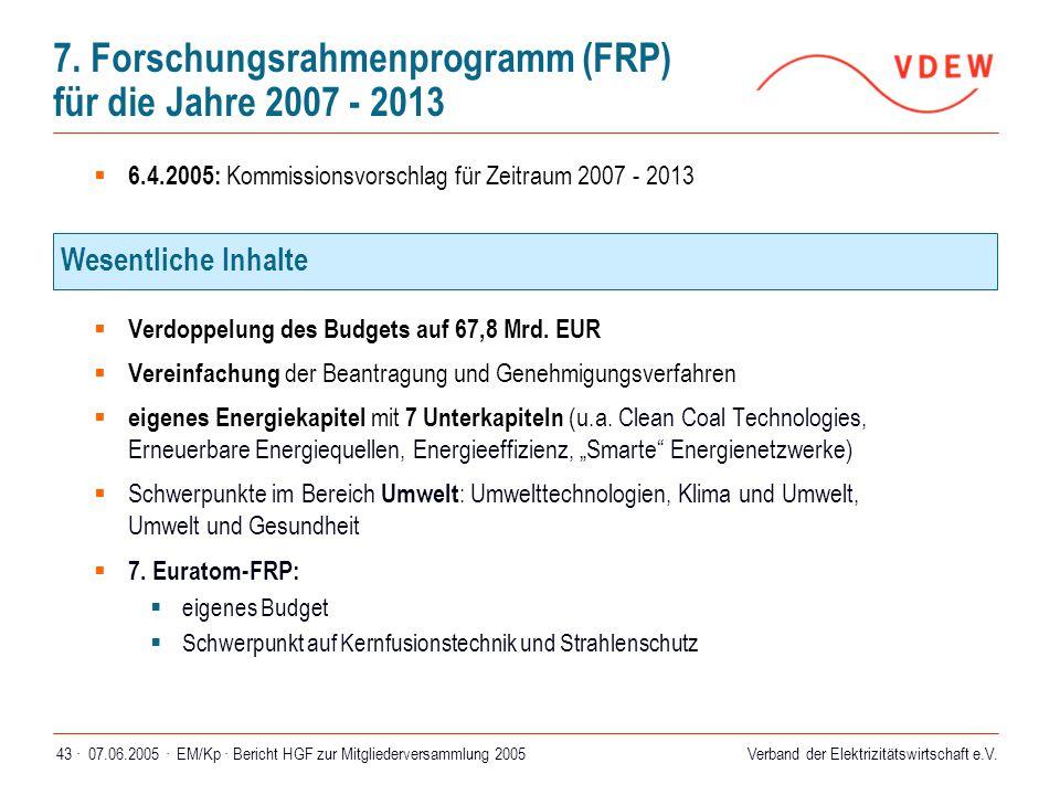 Verband der Elektrizitätswirtschaft e.V. 07.06.2005 ·EM/Kp · Bericht HGF zur Mitgliederversammlung 200543 · 7. Forschungsrahmenprogramm (FRP) für die