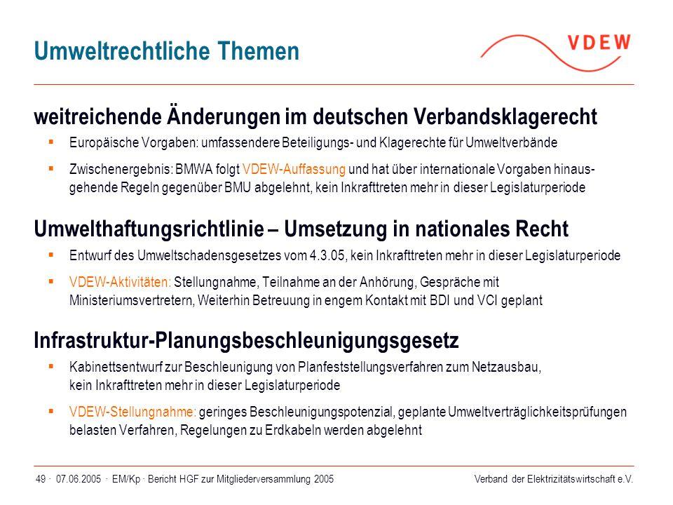 Verband der Elektrizitätswirtschaft e.V. 07.06.2005 ·EM/Kp · Bericht HGF zur Mitgliederversammlung 200549 · Umweltrechtliche Themen weitreichende Ände