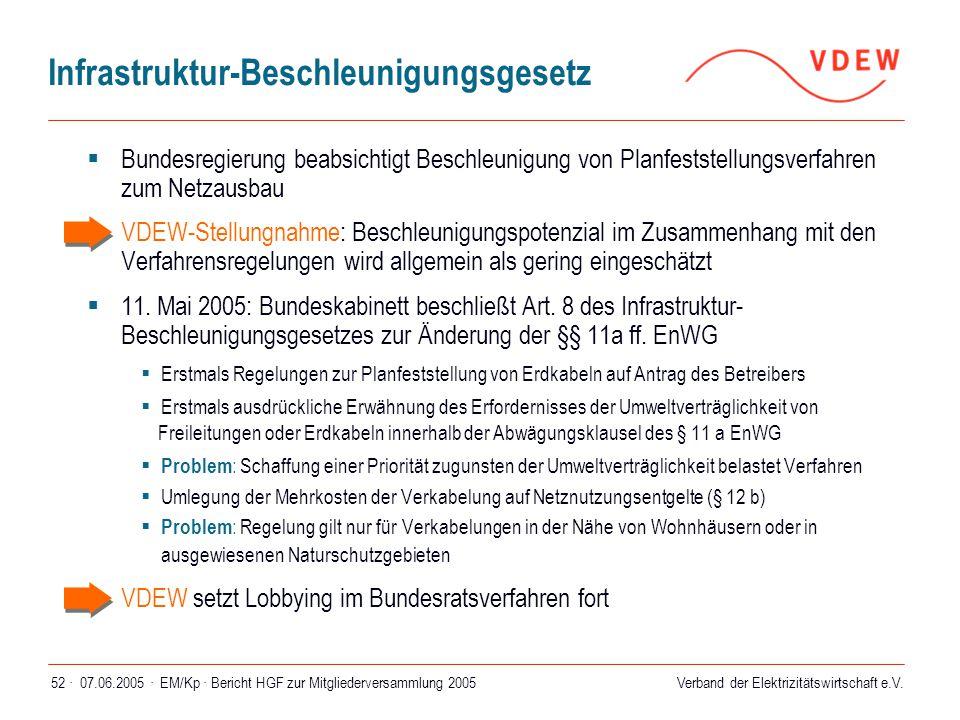 Verband der Elektrizitätswirtschaft e.V. 07.06.2005 ·EM/Kp · Bericht HGF zur Mitgliederversammlung 200552 · Infrastruktur-Beschleunigungsgesetz  Bund