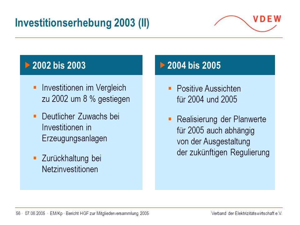 Verband der Elektrizitätswirtschaft e.V. 07.06.2005 ·EM/Kp · Bericht HGF zur Mitgliederversammlung 200556 · Investitionserhebung 2003 (II) 2002 bis 20