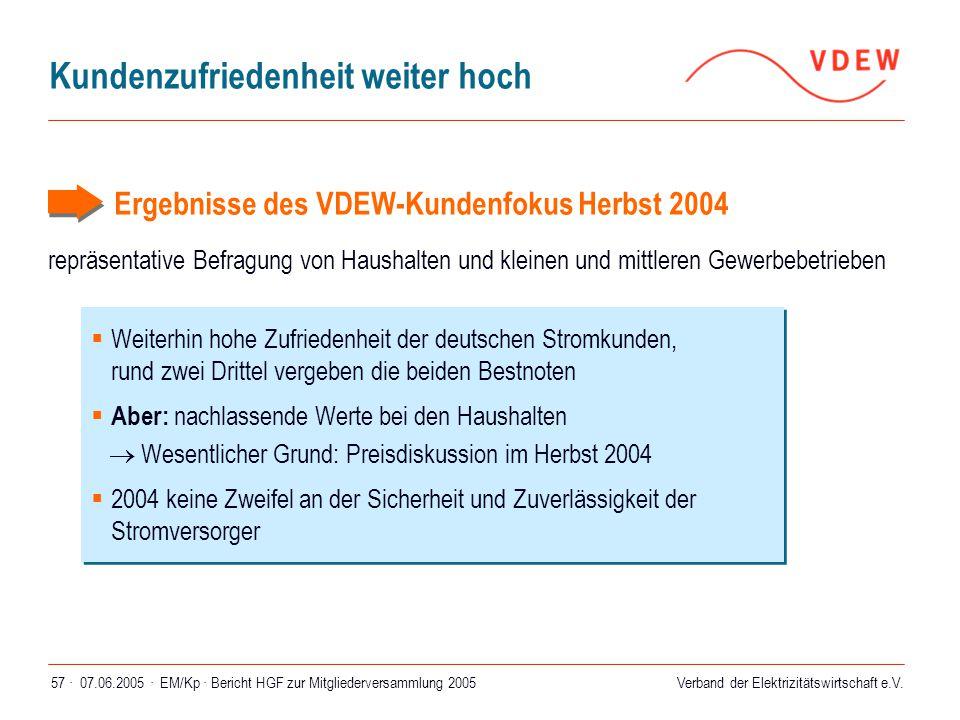 Verband der Elektrizitätswirtschaft e.V. 07.06.2005 ·EM/Kp · Bericht HGF zur Mitgliederversammlung 200557 · Kundenzufriedenheit weiter hoch Ergebnisse