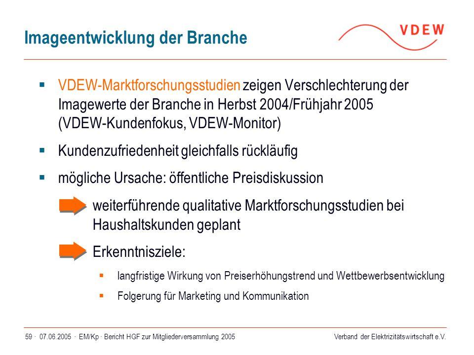 Verband der Elektrizitätswirtschaft e.V. 07.06.2005 ·EM/Kp · Bericht HGF zur Mitgliederversammlung 200559 · Imageentwicklung der Branche  VDEW-Marktf