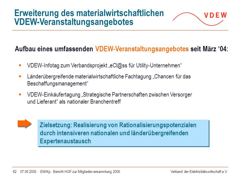 """Verband der Elektrizitätswirtschaft e.V. 07.06.2005 ·EM/Kp · Bericht HGF zur Mitgliederversammlung 200562 ·  VDEW-Infotag zum Verbandsprojekt """"eCl@ss"""
