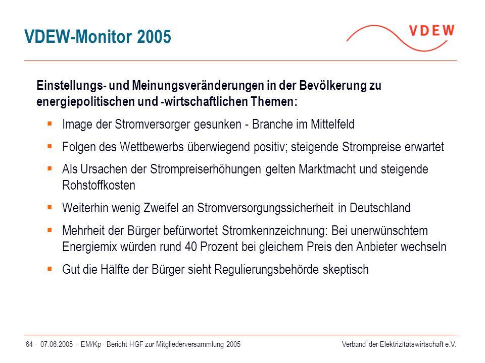 Verband der Elektrizitätswirtschaft e.V. 07.06.2005 ·EM/Kp · Bericht HGF zur Mitgliederversammlung 200564 · VDEW-Monitor 2005 Einstellungs- und Meinun