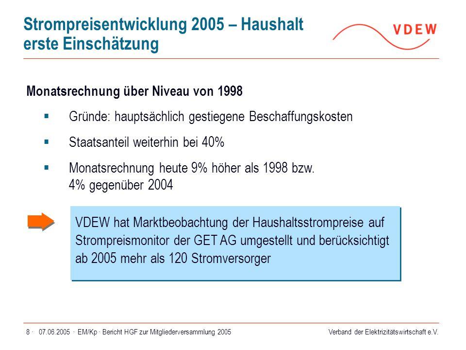 Verband der Elektrizitätswirtschaft e.V. 07.06.2005 ·EM/Kp · Bericht HGF zur Mitgliederversammlung 20058 · Strompreisentwicklung 2005 – Haushalt erste