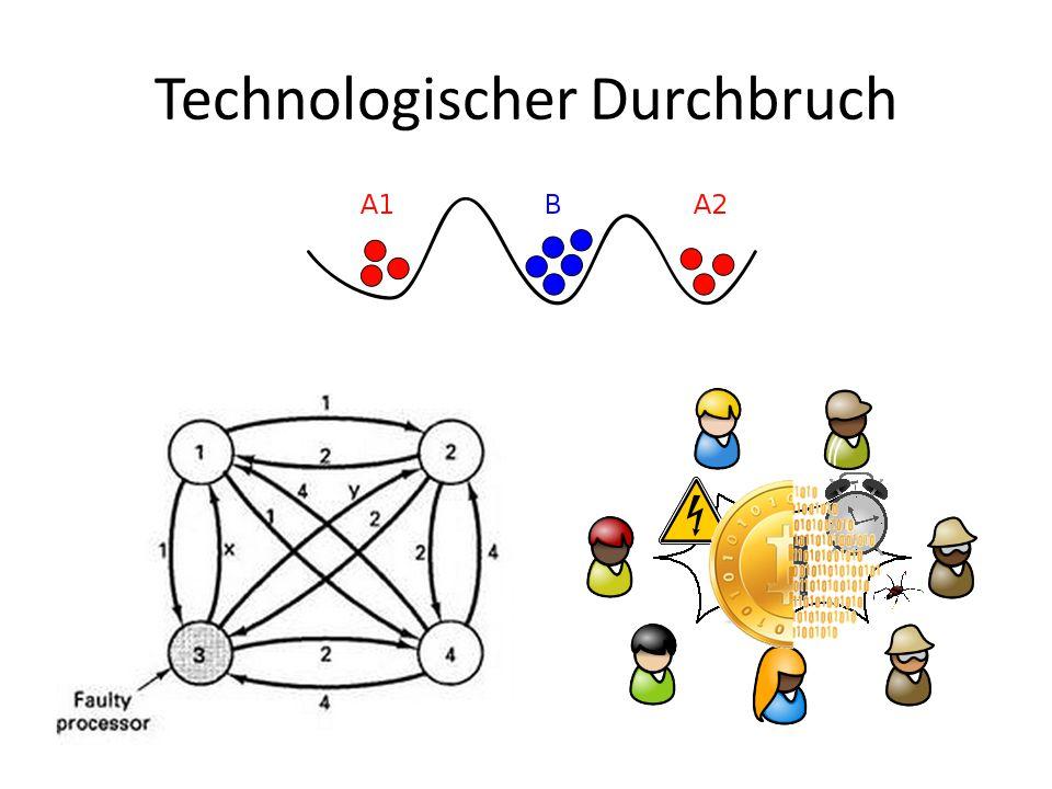 Technologischer Durchbruch