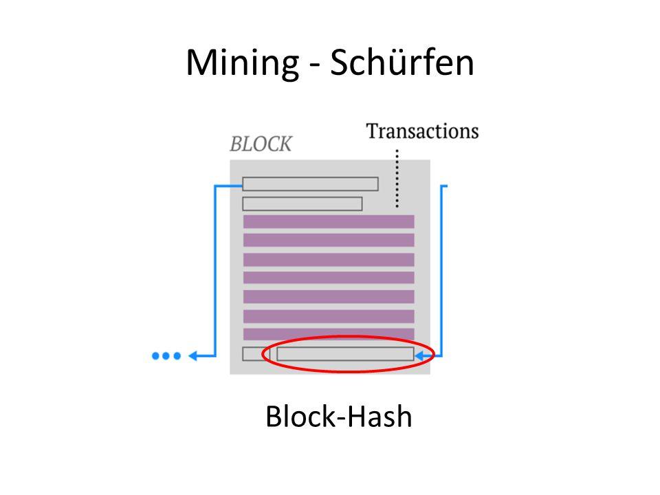 Mining - Schürfen Block-Hash
