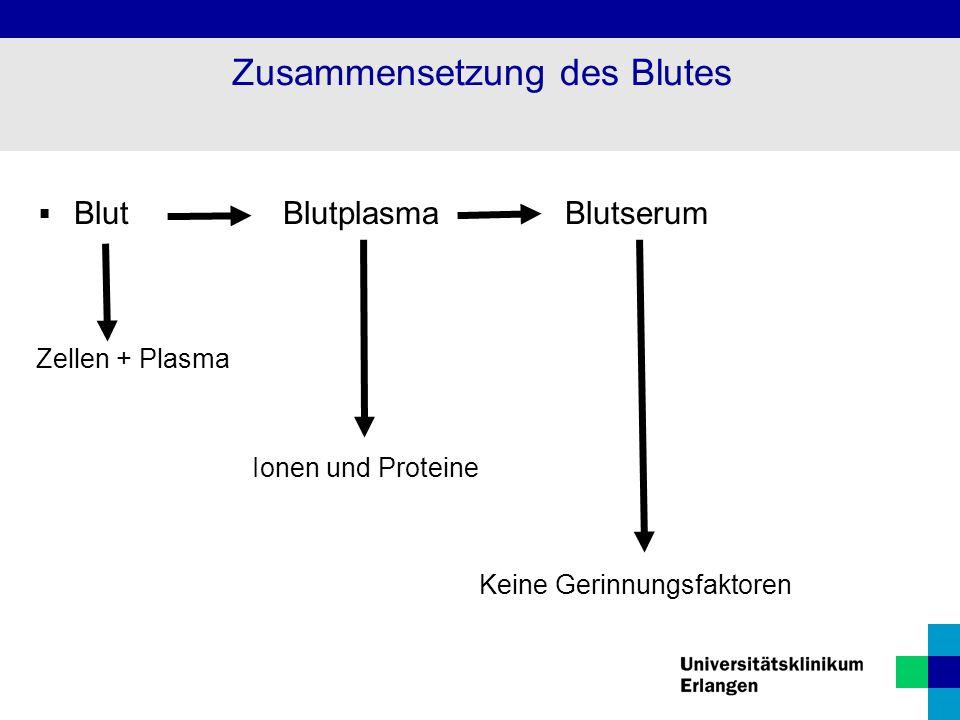 Zusammensetzung des Blutes  Blut Blutplasma Blutserum Zellen + Plasma Ionen und Proteine Keine Gerinnungsfaktoren