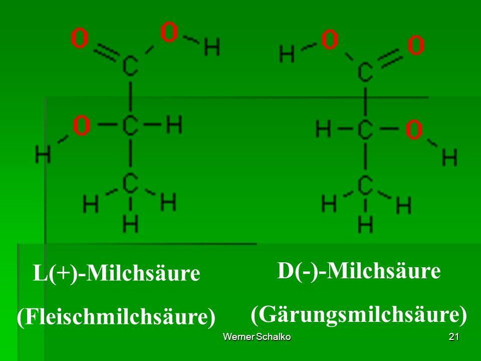 Werner Schalko21 L(+)-Milchsäure (Fleischmilchsäure) D(-)-Milchsäure (Gärungsmilchsäure)