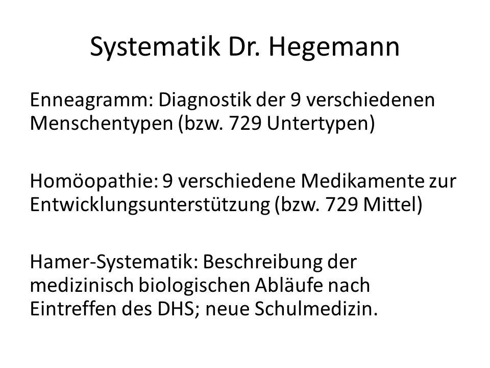Systematik Dr. Hegemann Enneagramm: Diagnostik der 9 verschiedenen Menschentypen (bzw. 729 Untertypen) Homöopathie: 9 verschiedene Medikamente zur Ent