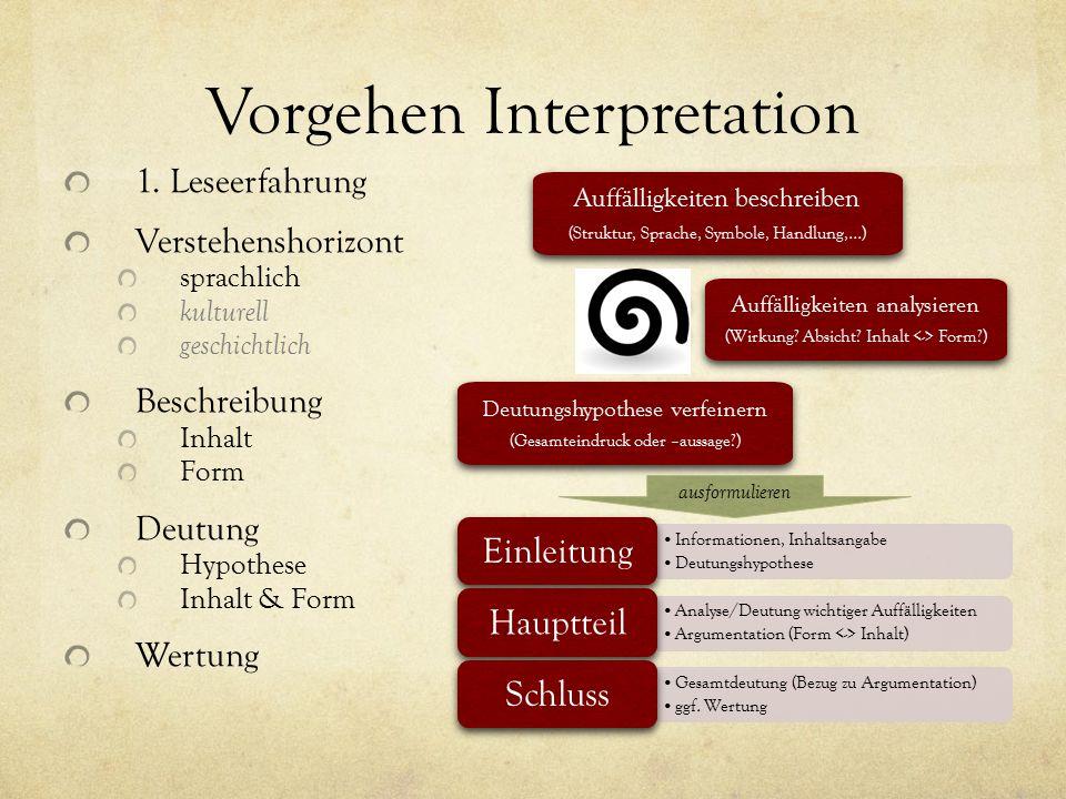 Vorgehen Interpretation 1. Leseerfahrung Verstehenshorizont sprachlich kulturell geschichtlich Beschreibung Inhalt Form Deutung Hypothese Inhalt & For