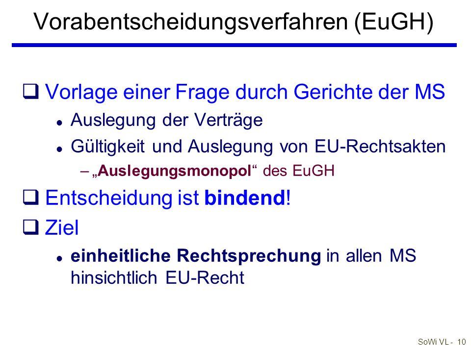 SoWi VL - 10 Vorabentscheidungsverfahren (EuGH) qVorlage einer Frage durch Gerichte der MS l Auslegung der Verträge l Gültigkeit und Auslegung von EU-