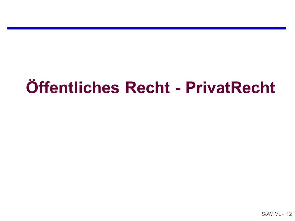SoWi VL - 12 Öffentliches Recht - PrivatRecht