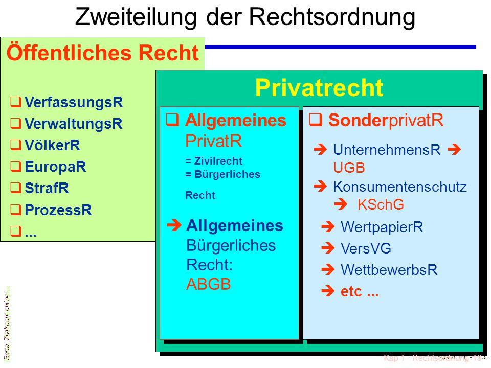 SoWi VL - 13 Barta: Zivilrecht online Zweiteilung der Rechtsordnung Öffentliches Recht qVerfassungsR qVerwaltungsR qVölkerR qEuropaR qStrafR qProzessR