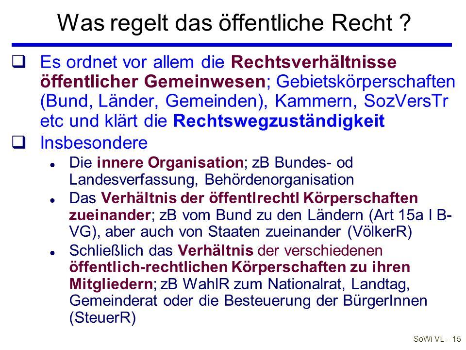 SoWi VL - 15 Was regelt das öffentliche Recht ? qEs ordnet vor allem die Rechtsverhältnisse öffentlicher Gemeinwesen; Gebietskörperschaften (Bund, Län