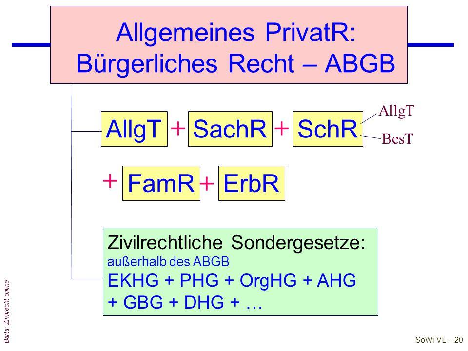 SoWi VL - 20 Barta: Zivilrecht online AllgTSachR Zivilrechtliche Sondergesetze: außerhalb des ABGB EKHG + PHG + OrgHG + AHG + GBG + DHG + … ErbR SchR