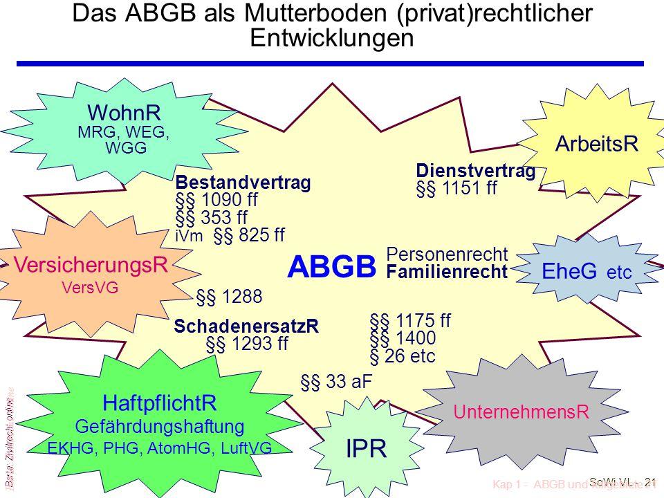 SoWi VL - 21 Barta: Zivilrecht online ABGB Personenrecht Familienrecht Das ABGB als Mutterboden (privat)rechtlicher Entwicklungen Dienstvertrag §§ 115