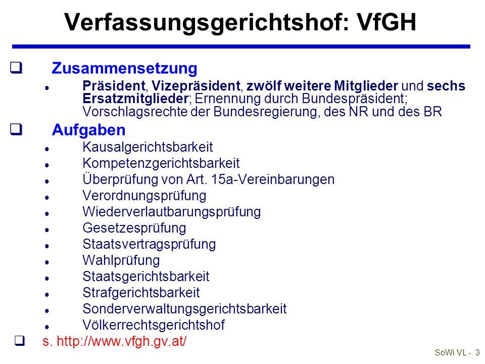 SoWi VL - 4 Landesverwaltungsgerichte (VG) qAb 1.1.
