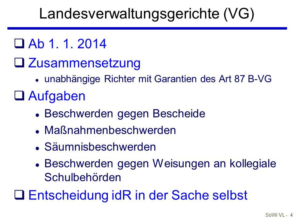 SoWi VL - 4 Landesverwaltungsgerichte (VG) qAb 1. 1. 2014 qZusammensetzung l unabhängige Richter mit Garantien des Art 87 B-VG qAufgaben l Beschwerden