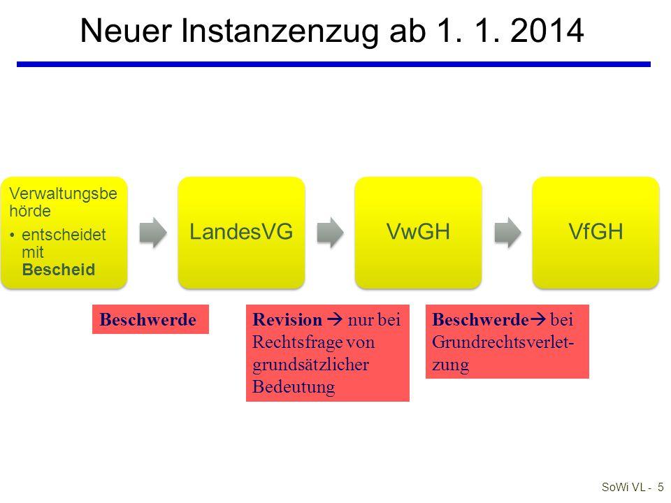 SoWi VL - 5 Neuer Instanzenzug ab 1. 1. 2014 Verwaltungsb ehörde entscheidet mit Bescheid LandesVGVwGHVfGH Beschwerde Revision  nur bei Rechtsfrage v