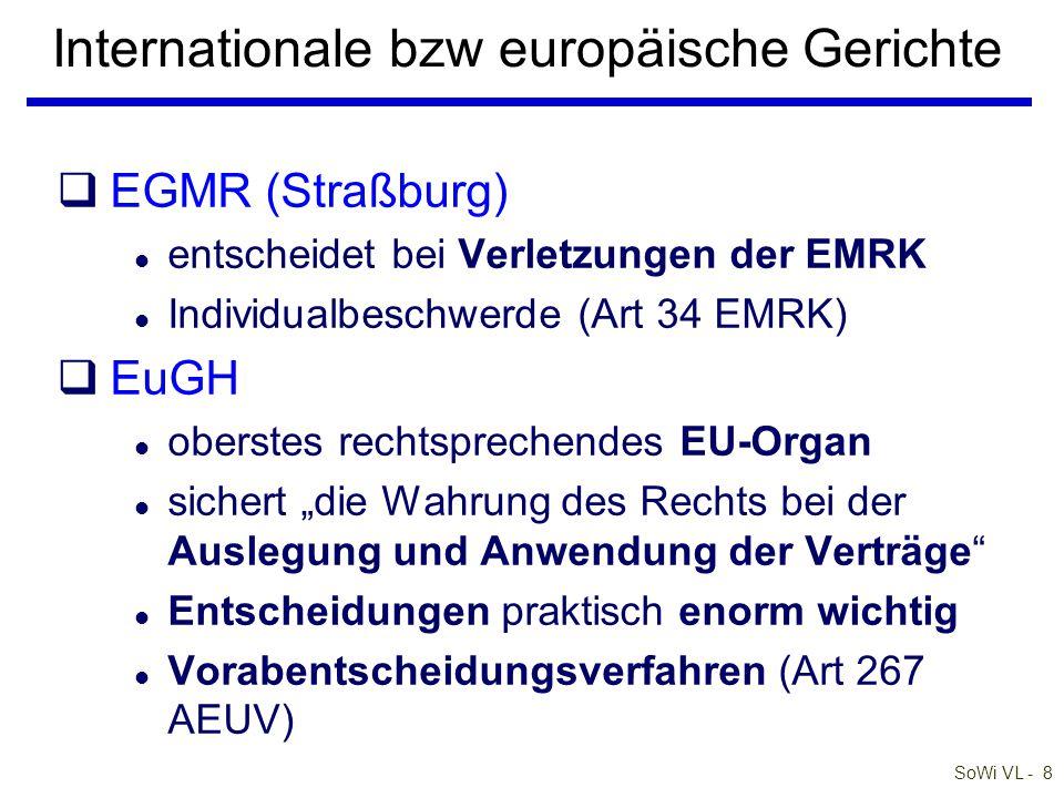 SoWi VL - 8 Internationale bzw europäische Gerichte qEGMR (Straßburg) l entscheidet bei Verletzungen der EMRK l Individualbeschwerde (Art 34 EMRK) qEu