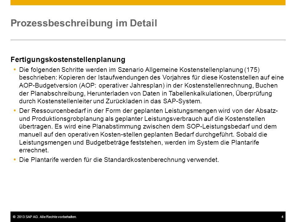©2013 SAP AG. Alle Rechte vorbehalten.4 Prozessbeschreibung im Detail Fertigungskostenstellenplanung  Die folgenden Schritte werden im Szenario Allge