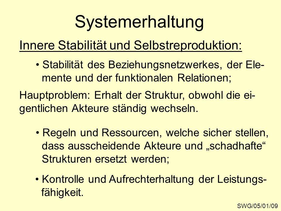 Systemerhaltung SWG/05/01/09 Innere Stabilität und Selbstreproduktion: Stabilität des Beziehungsnetzwerkes, der Ele- mente und der funktionalen Relationen; Hauptproblem: Erhalt der Struktur, obwohl die ei- gentlichen Akteure ständig wechseln.