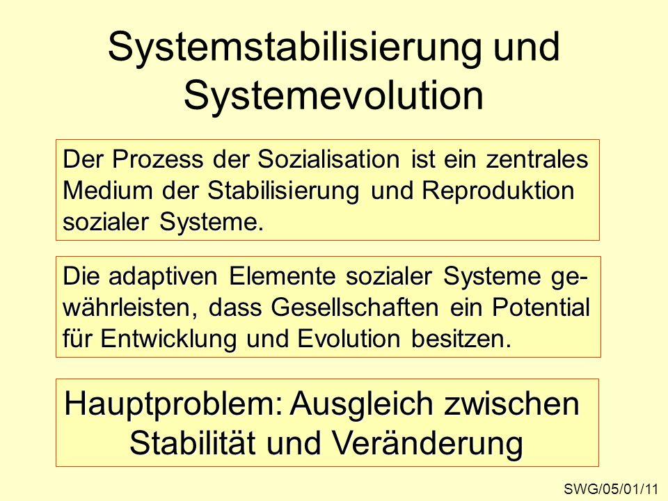 Systemstabilisierung und Systemevolution SWG/05/01/11 Der Prozess der Sozialisation ist ein zentrales Medium der Stabilisierung und Reproduktion sozialer Systeme.