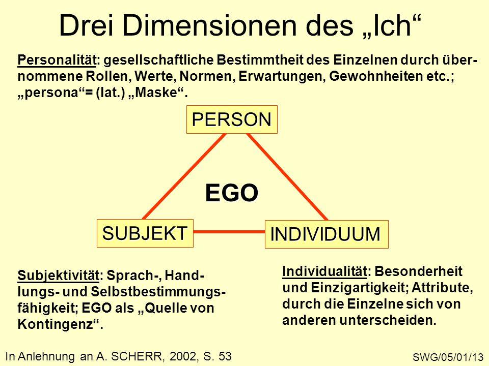 """Drei Dimensionen des """"Ich SWG/05/01/13 PERSON SUBJEKT INDIVIDUUM Personalität: gesellschaftliche Bestimmtheit des Einzelnen durch über- nommene Rollen, Werte, Normen, Erwartungen, Gewohnheiten etc.; """"persona = (lat.) """"Maske ."""