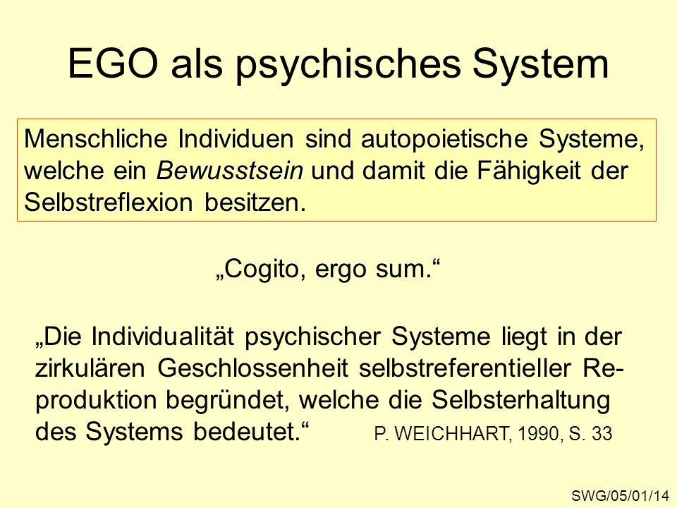 EGO als psychisches System SWG/05/01/14 Menschliche Individuen sind autopoietische Systeme, welche ein Bewusstsein und damit die Fähigkeit der Selbstreflexion besitzen.
