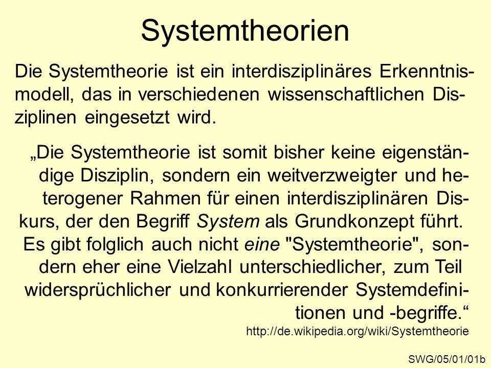 Systemtheorien Die Systemtheorie ist ein interdisziplinäres Erkenntnis- modell, das in verschiedenen wissenschaftlichen Dis- ziplinen eingesetzt wird.