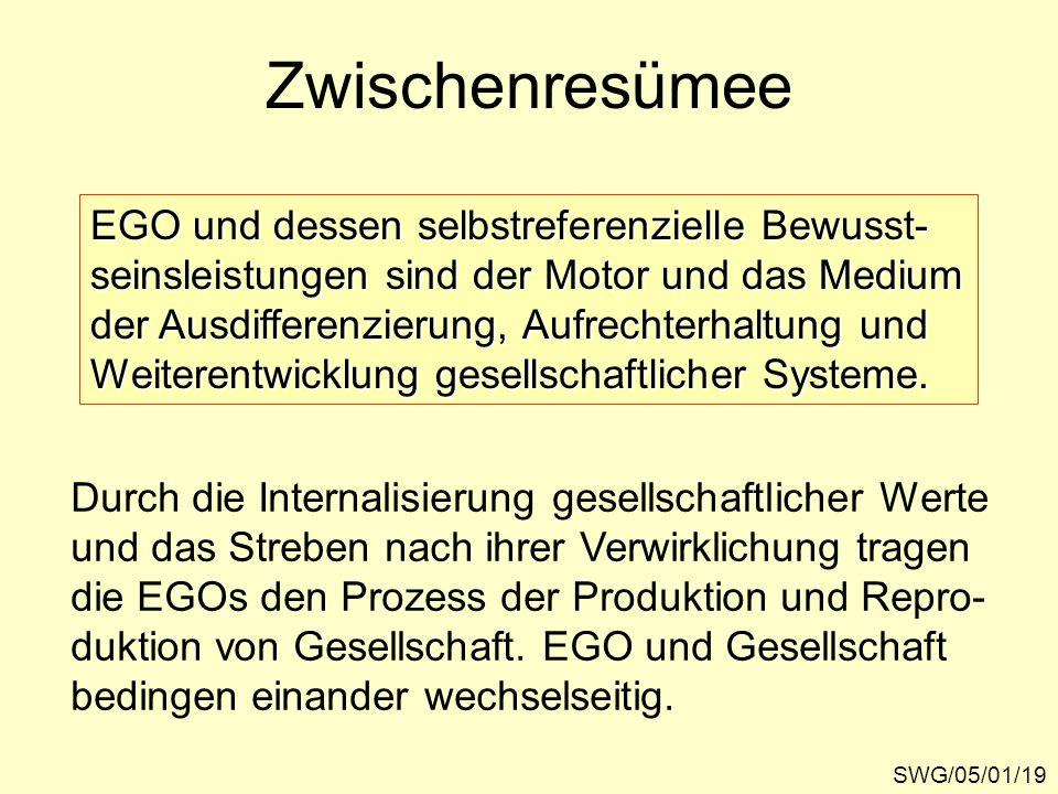 Zwischenresümee SWG/05/01/19 EGO und dessen selbstreferenzielle Bewusst- seinsleistungen sind der Motor und das Medium der Ausdifferenzierung, Aufrechterhaltung und Weiterentwicklung gesellschaftlicher Systeme.