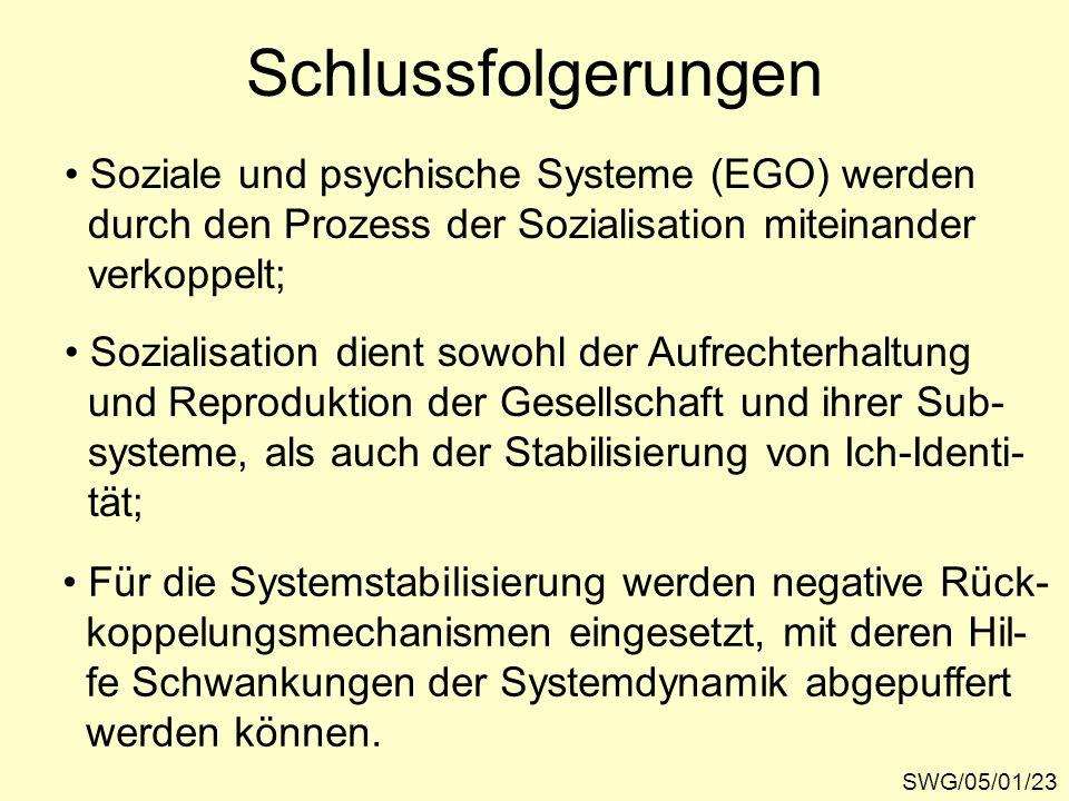 Schlussfolgerungen SWG/05/01/23 Soziale und psychische Systeme (EGO) werden durch den Prozess der Sozialisation miteinander verkoppelt; Sozialisation dient sowohl der Aufrechterhaltung und Reproduktion der Gesellschaft und ihrer Sub- systeme, als auch der Stabilisierung von Ich-Identi- tät; Für die Systemstabilisierung werden negative Rück- koppelungsmechanismen eingesetzt, mit deren Hil- fe Schwankungen der Systemdynamik abgepuffert werden können.