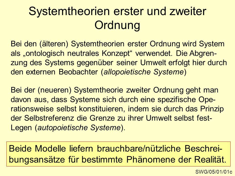 """Systemtheorien erster und zweiter Ordnung Bei den (älteren) Systemtheorien erster Ordnung wird System als """"ontologisch neutrales Konzept"""" verwendet. D"""