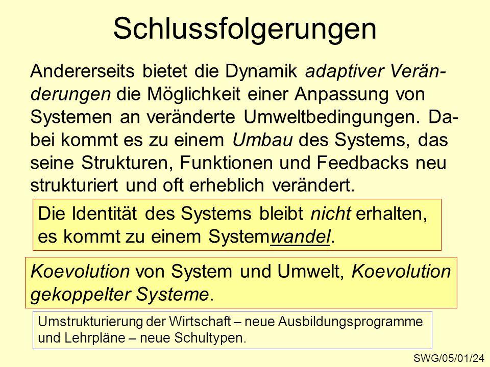 Schlussfolgerungen SWG/05/01/24 Andererseits bietet die Dynamik adaptiver Verän- derungen die Möglichkeit einer Anpassung von Systemen an veränderte Umweltbedingungen.